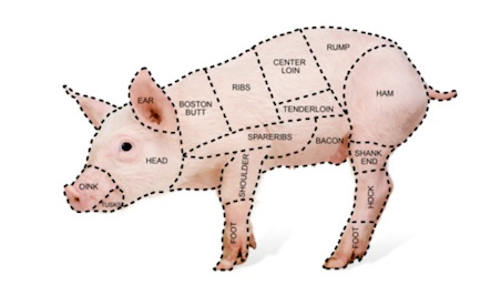 50 Things That Made the Modern Economy and Bacon (TWIL)
