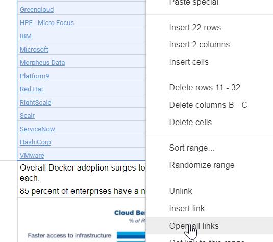 Open Multiple Links in Google Sheets - Roman Lukš